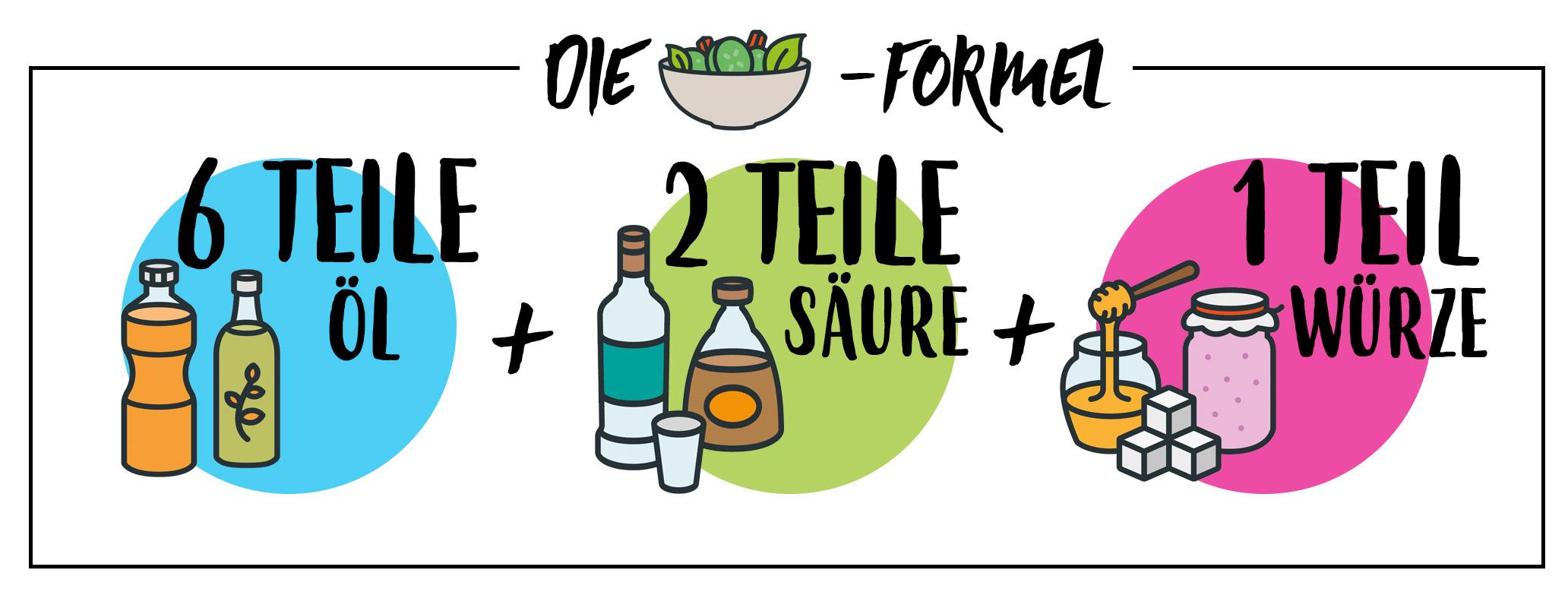 Salatformel_2